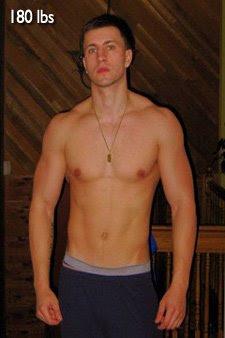 pro bodybuilding body fat percentage