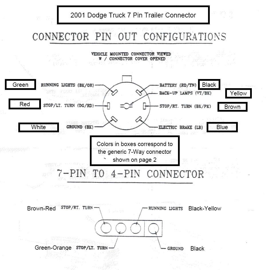 2004 Dodge Ram Trailer Wiring Wiring Diagram View A View A Zaafran It
