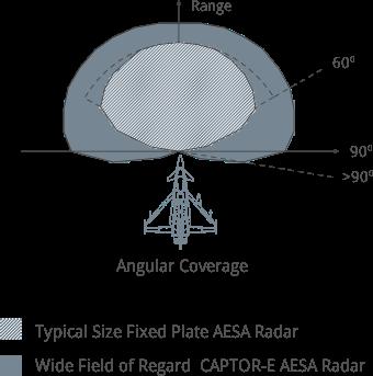 graphic-radar
