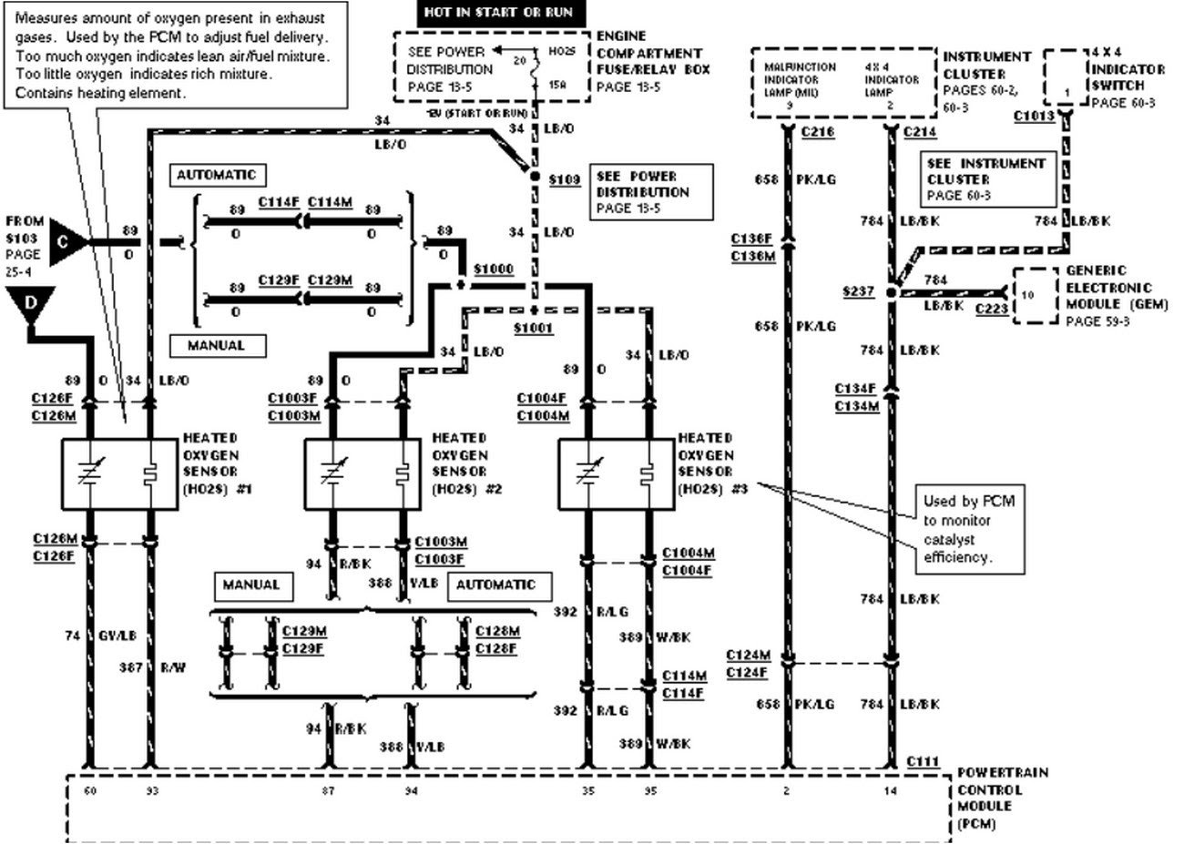 Diagram 1985 Ford Ranger Electrical Wiring Diagram Full Version Hd Quality Wiring Diagram Diagrammaskek Gisbertovalori It