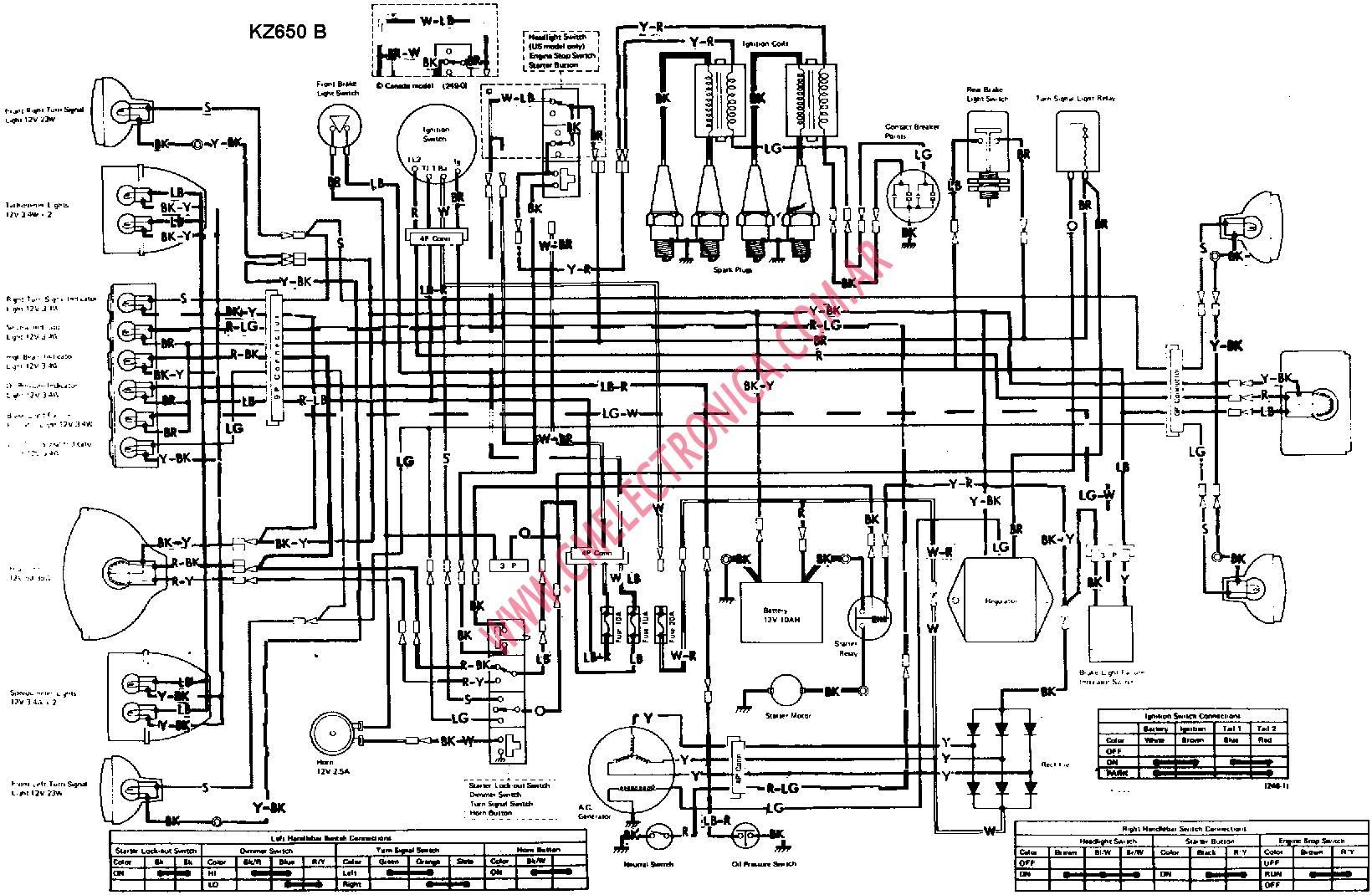 Kawasaki Prairie 360 Wiring Diagram