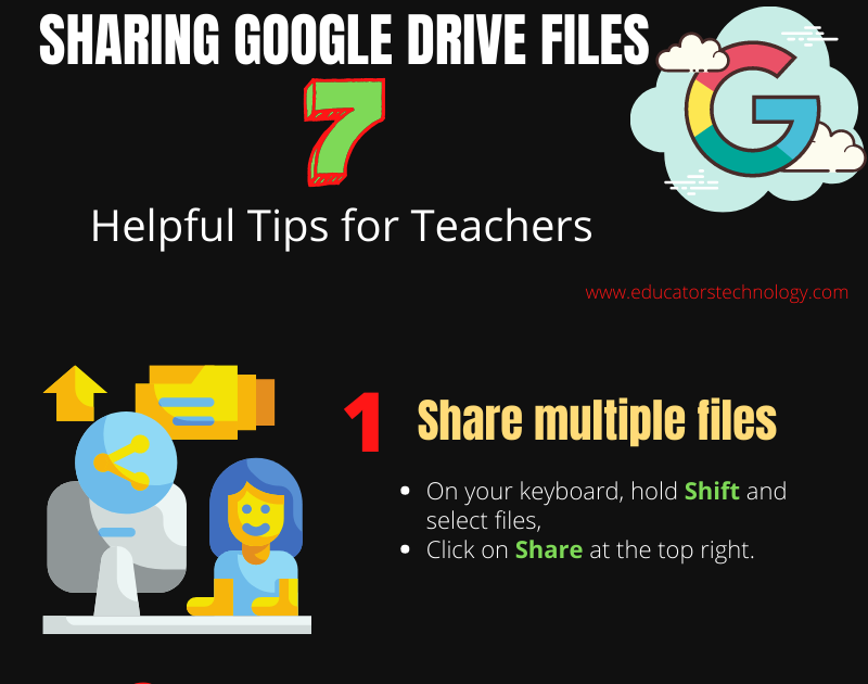 Sharing Google Drive Files- 7 Helpful Tips for Teachers   Educational Technology and Mobile Learning