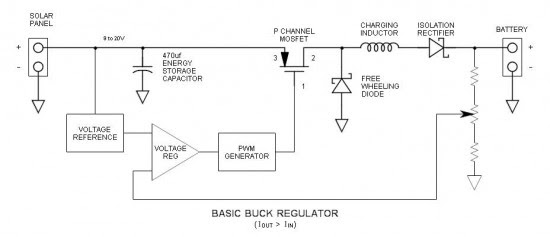 Basic Buck Regulator