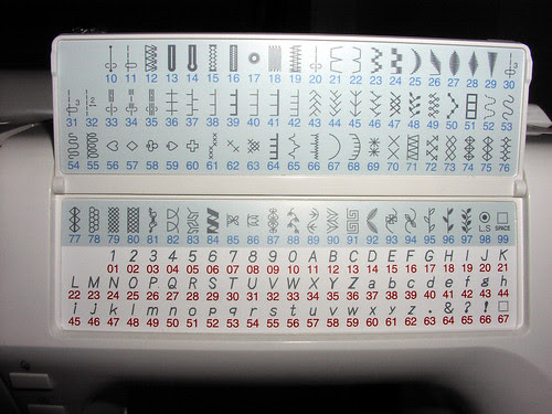 Sewing machine's stitch patterns