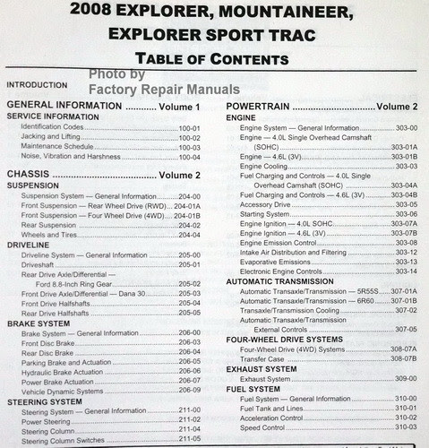 Diagram In Pictures Database 2004 Ford Explorer Sport Trac Service Shop Manual Set Service Manual And The Electrical Wiring Diagrams Manual Just Download Or Read Diagrams Manual Cora Seton Putco Tailgate Wiring Onyxum Com
