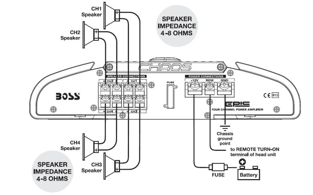 Diagram Diagram On Wiring 4 Channel Amps Full Version Hd Quality Channel Amps Pdfxreitza Campionatiscipc2020 It