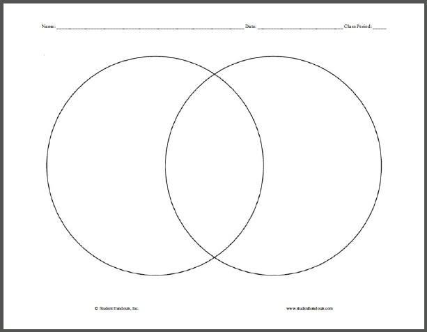 Blank Venn Diagram Image