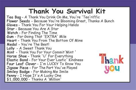 Thank You Survival Kit In A Can