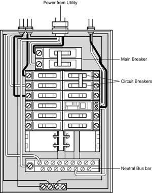 Breaker Panel Wiring Diagram For 220 - Wiring Diagram