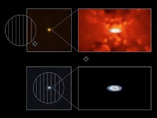 Esquema de cómo funciona la observación de luz polarizada