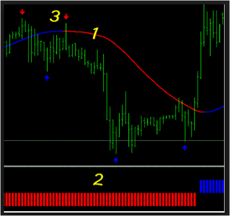 Volume spread analysis indicator forex