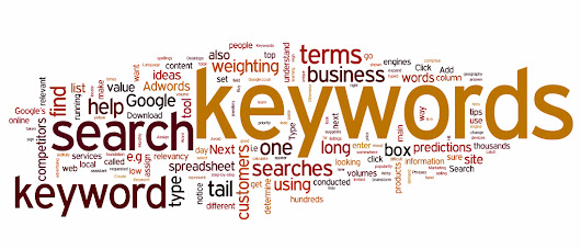 The Ultimate Keyword Research Guide - Step By Step Guide - BoredMarketer