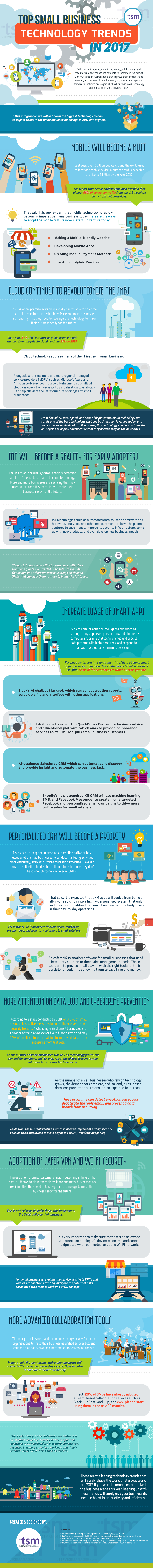 Top-Technology-Trends-for-Small-Businesses-Infographic