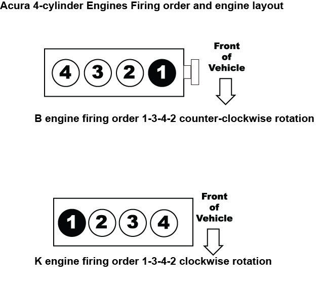 Acura Rsx K20a2 Engine Diagram