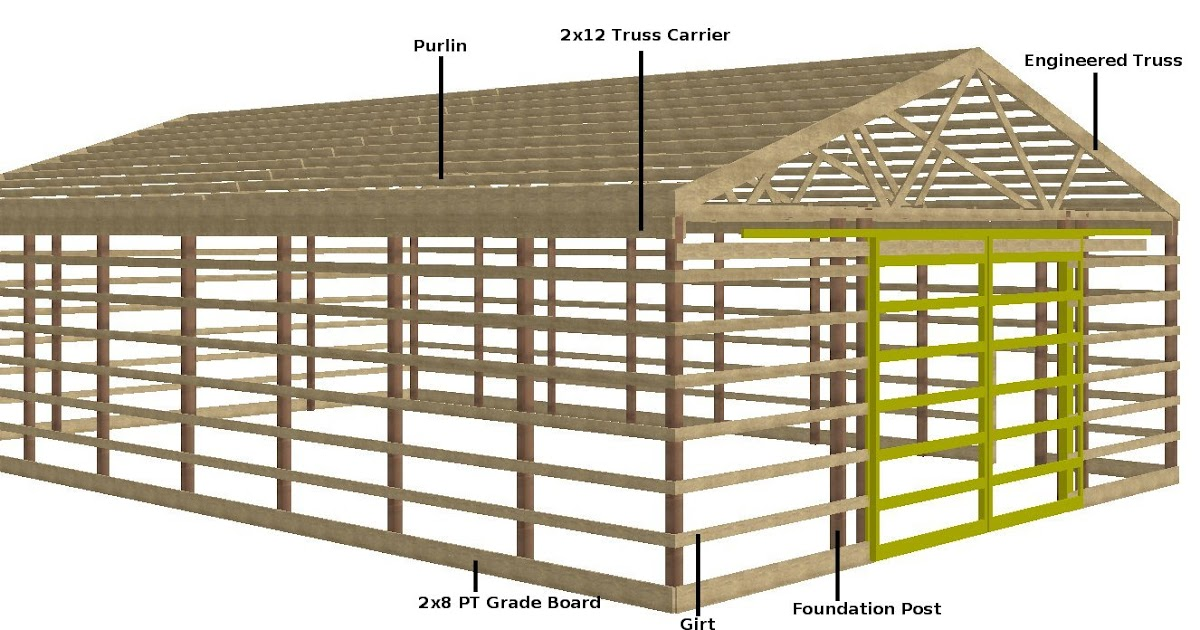 tod tell pole barn design software online