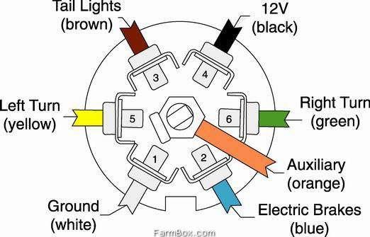 Diagram Diagram 7 Pin Trailer Color Full Version Hd Quality Trailer Color Diagramnorbyy Heartzclub It