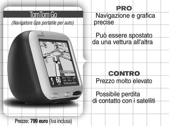 2004: il Corriere della Sera presentava così il navigatore gps portatile per auto  TomTom Go