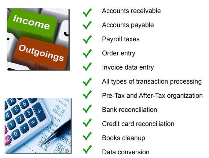Bookkeeping Services Argyle Tax Service