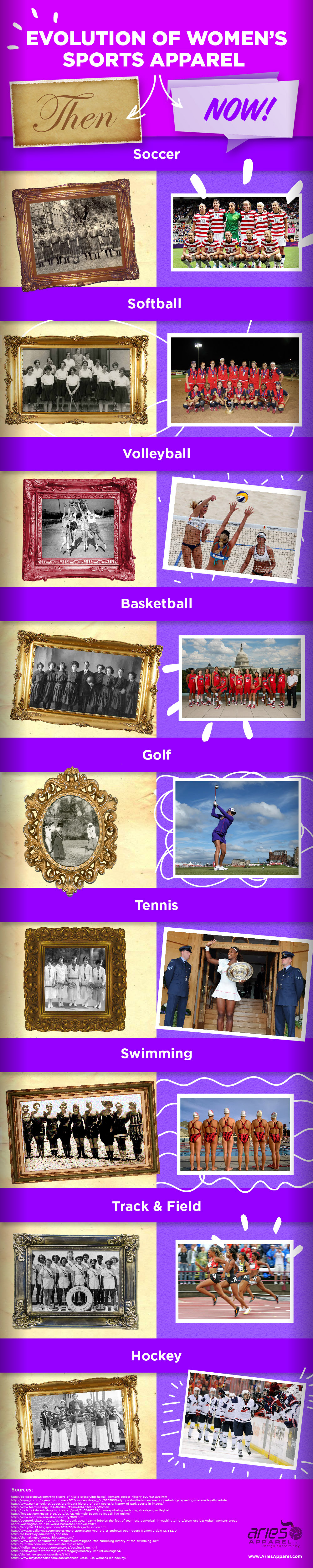 Infographic: The Evolution of Women's Sport Apparel #infographic