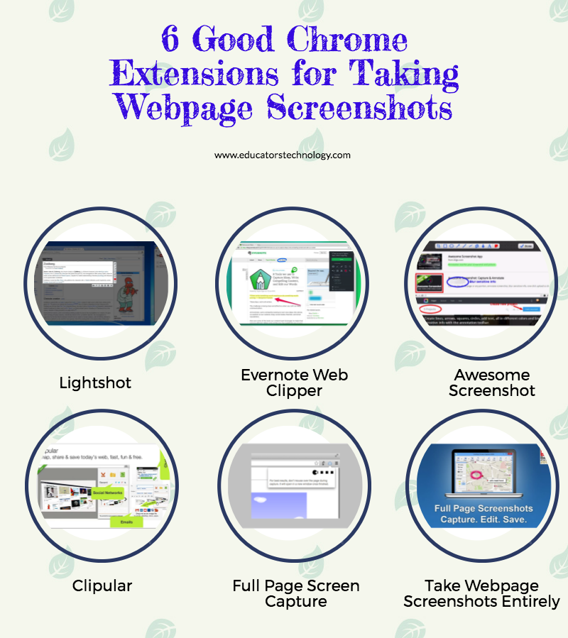 6 Good Chrome Extensions for Taking Webpage Screenshots
