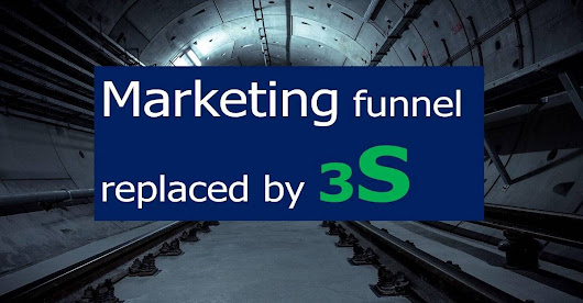 Say goodbye to the marketing funnel - Replaced by 3S