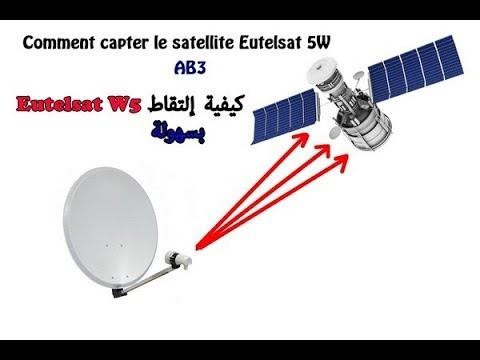 Joker one satellite eutelsat 5 0 w ab3 for Orientation parabole satellite atlantic bird 3