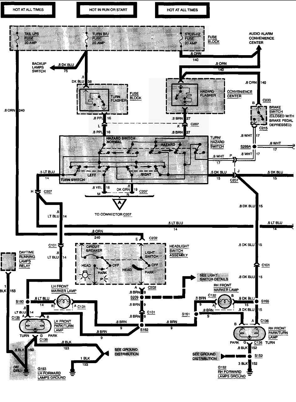 Diagram Trailer Wiring Diagram For 1994 Astro Full Version Hd Quality 1994 Astro Shipwiringl Ripettapalace It
