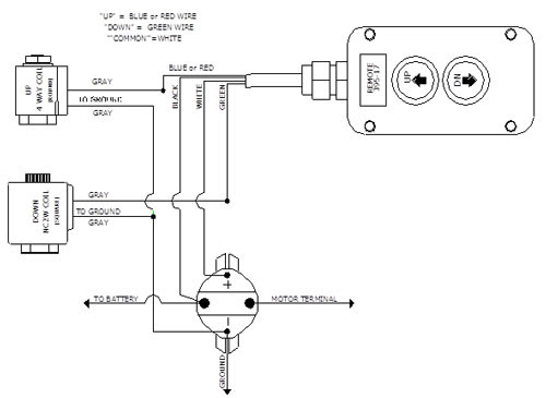 Farmall 400 12 Volt Wiring Diagram