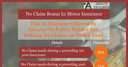 Know the NCB in Motor Insurance