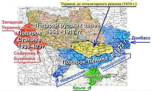 России не нужна часть Украины, главное вернуть русскому народу память о себе