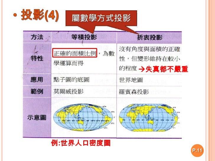 投影(2)<br />P.11<br />