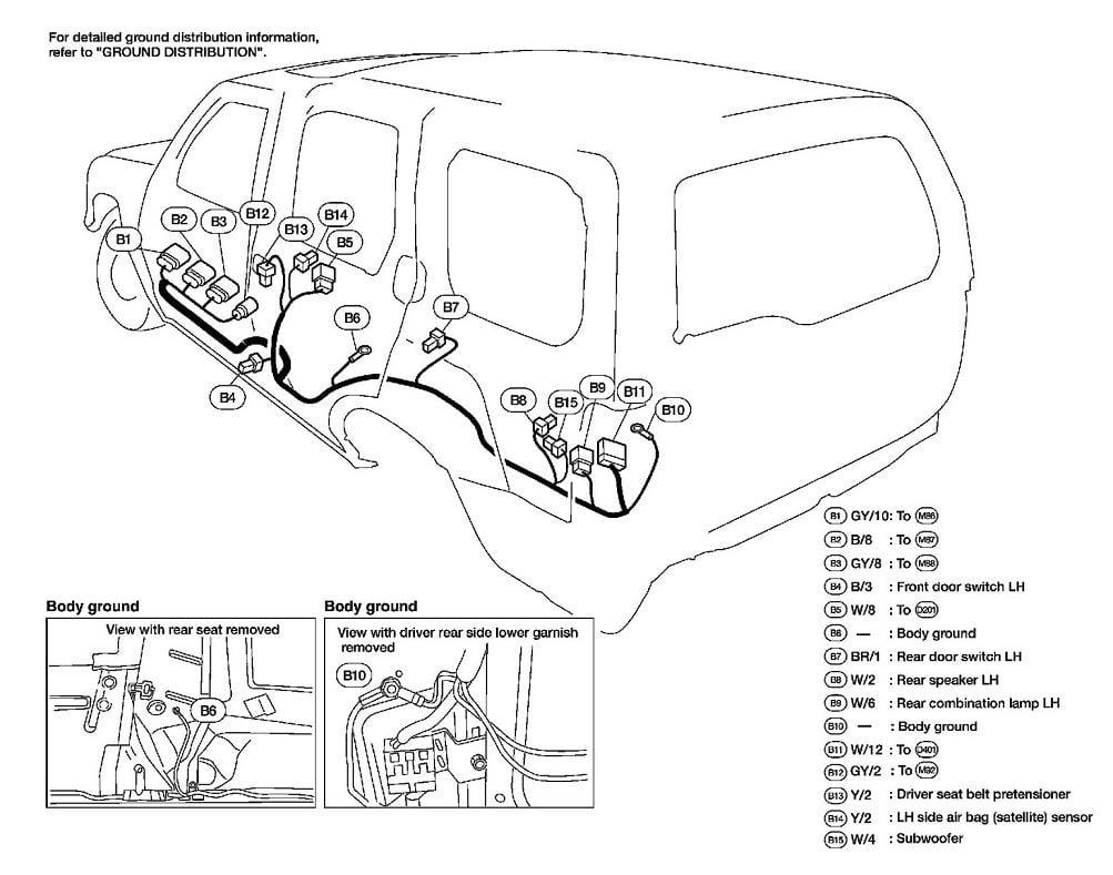 Diagram 2001 Nissan Xterra Wiring Harness Diagram 15 Mb New Update December 21 2020 Full Version Hd Quality Harness Diagram Rewiring Dublin Hotelcapocaccia It