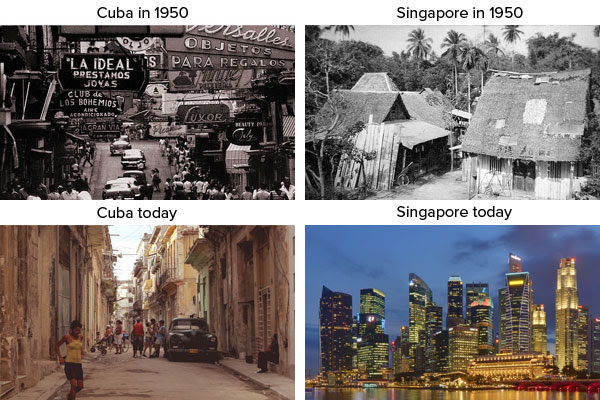 Cube in 1950, Singapore in 1950, Cuba today, Singapore today