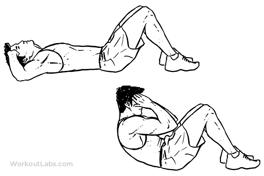 Image result for Sit-ups