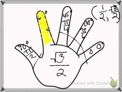 Memorizing the Unit Circle Using Left Hand Trick - YouTube | Math ...