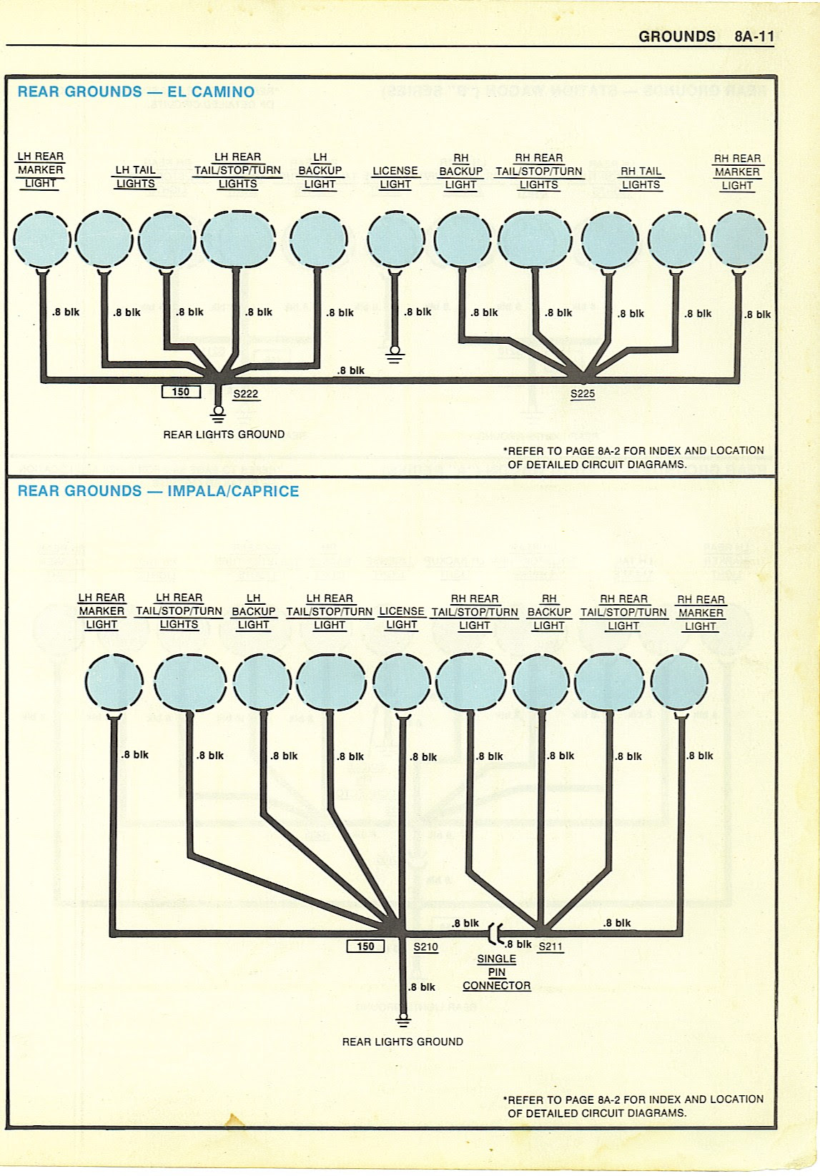 Diagram El Camino Wiring Diagram Grounds Full Version Hd Quality Diagram Grounds Jdpre Wiringl Ripettapalace It