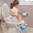Potty Training Products | Top 10 Best Sellers | BorntoLove.com