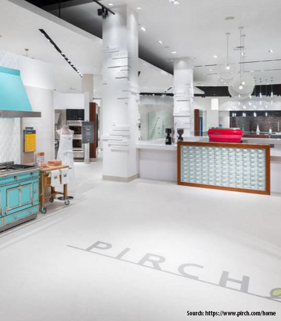 pirch-retail