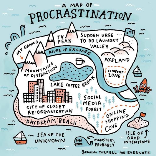 Map of Procrastination