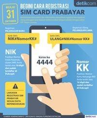 Buruan Jika Tak Mau Diblokir !!! 1 Mei 2018 Batas Akhir Registrasi Ulang SIM Card