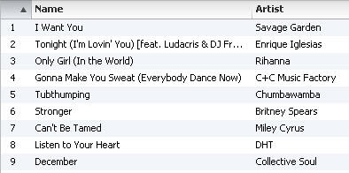 Cardio music playlist, january 2011