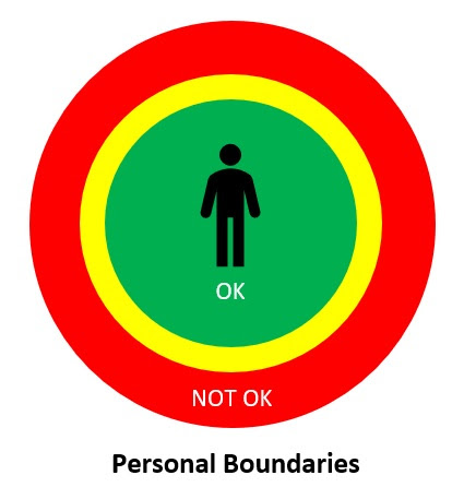 Setting Healthy Boundaries Within Your Family