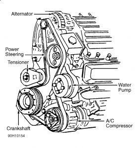 1995 Pontiac Grand Am Belt & Tensioner: 1995 Pontiac Grand ...
