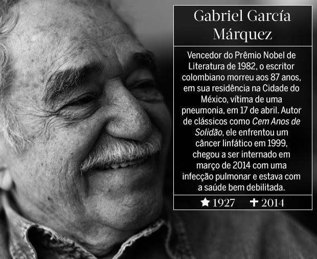 Gabriel García Marquez (Foto: ARTE: EDUARDO GARCIA)
