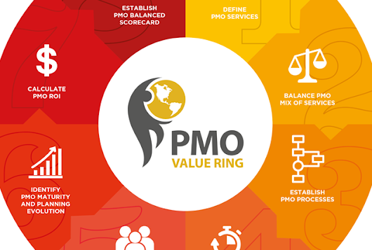 PMO Value Ring - PM Tech Blog