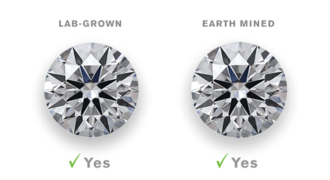 Why choose a Lab Grown Diamond | Unique Lab Grown Diamond