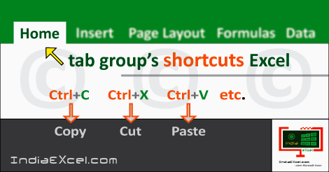 Home tab groups shortcuts buttons in Microsoft Excel 2016