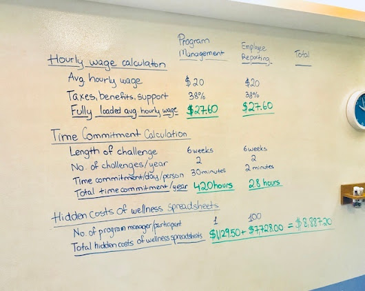 Whiteboard Wednesday: The Hidden Costs Of Wellness Spreadsheets