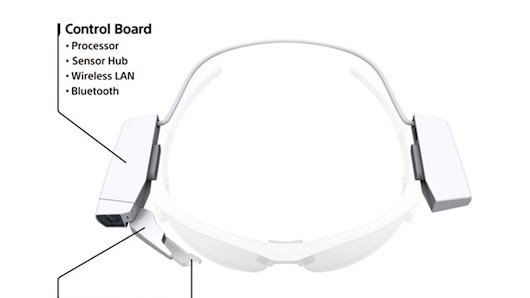 Sony invents a wearable display to make your glasses smart