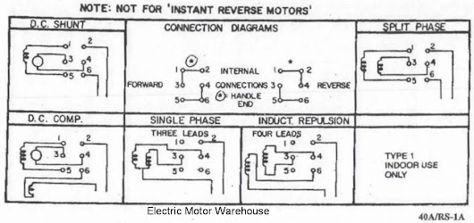 Single phase induction motor forward reverse connection diagram ponent split phase permanent capacitor motor forward reverse single phase motor wiring diagram wirdig source sciox Images